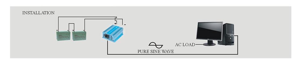 اینورتر سینوسی کارسپا مدل 24 ولت